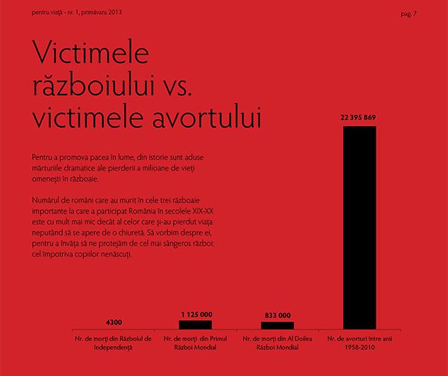 statistici-avort-1